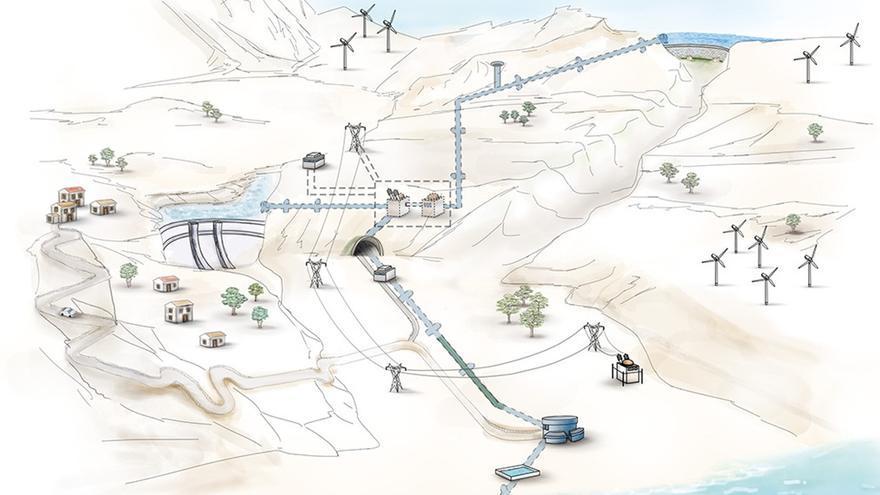 Infografía del proyecto Chira-Soria elaborada por REE.