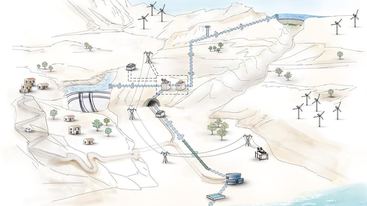 Infografía del proyecto Chira-Soria elaborada por REE