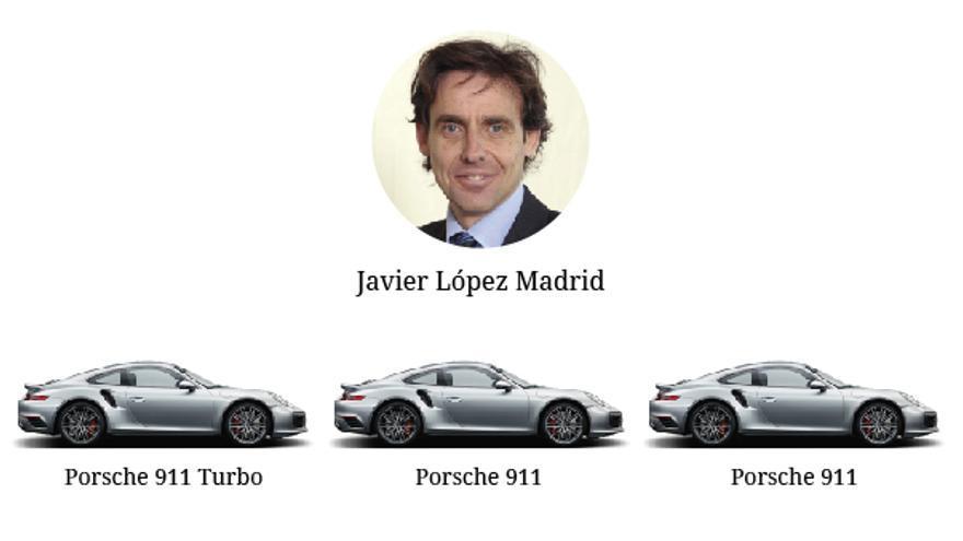 Los coches de López Madrid.