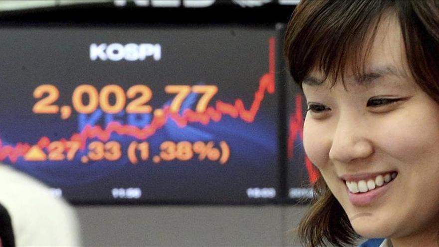 El Kospi gana 5,13 puntos, el 0,26 por ciento, hasta 2.001,65 unidades