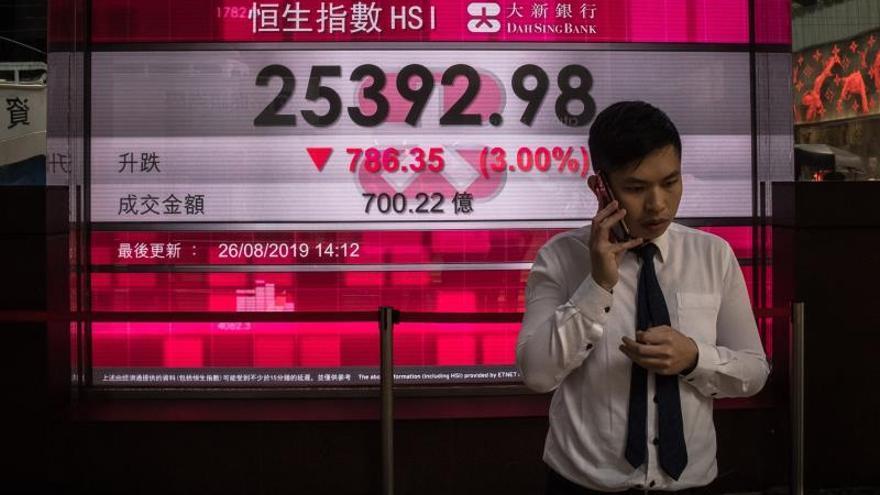 El Han Seng se recupera con aumentos del 1,27 por ciento.