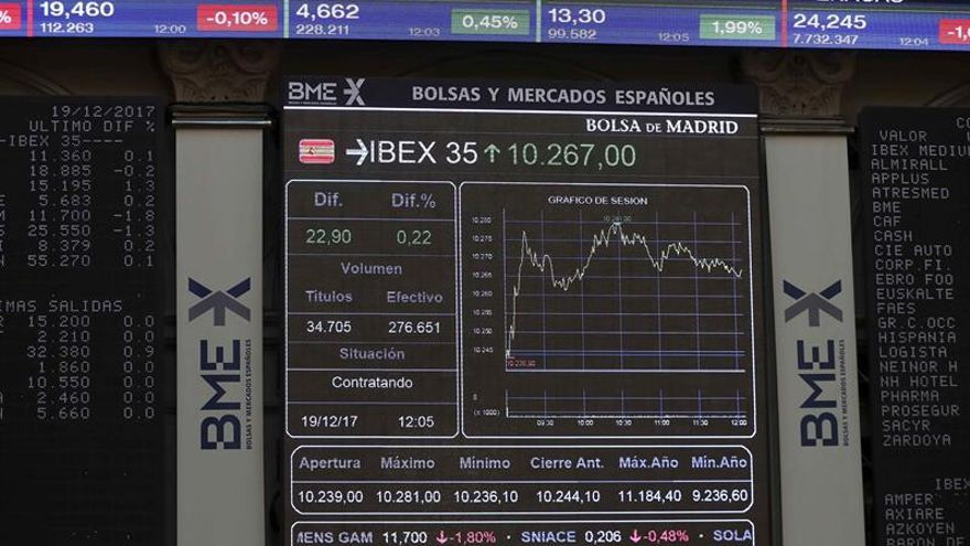La Bolsa española inicia la sesión plana y sube un 0,08 por ciento, hasta los 10.242