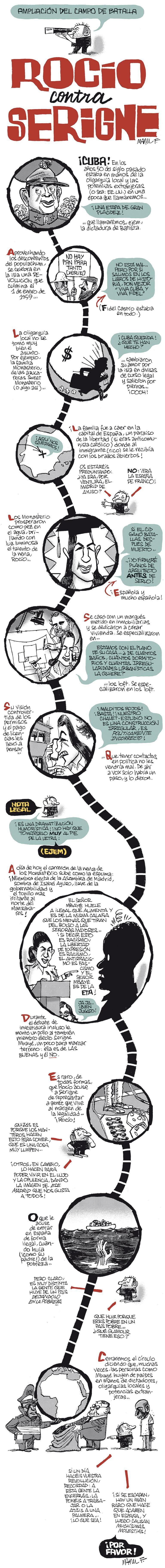 Rocío contra Serigne