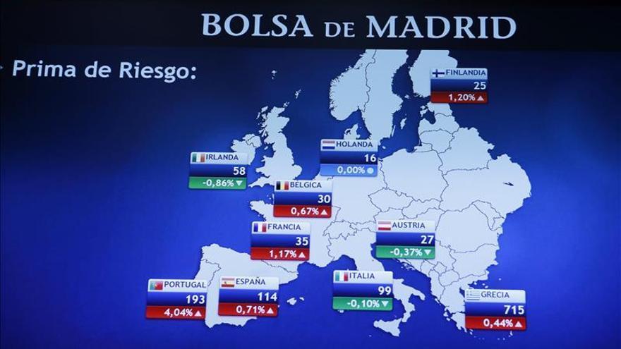 La prima de riesgo española sube a 117 puntos pese a la caída del bono