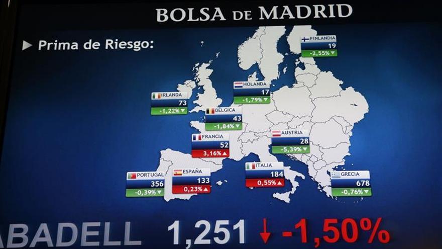 La prima de riesgo española abre con una leve alza y alcanza los 134 puntos