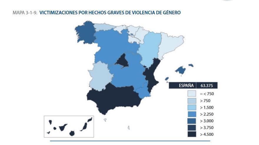 Victimizaciones por hechos graves de violencia de género