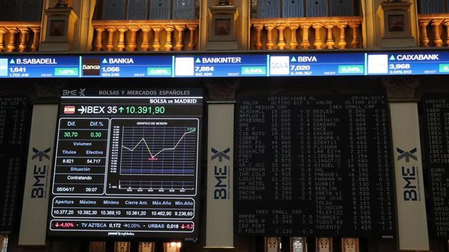 La Bolsa española sube levemente a mediodía, el 0,08 por ciento, y recupera los 10.400