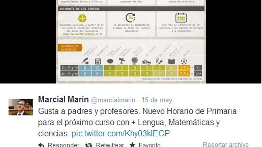 Tweet entero de Marcial Marín