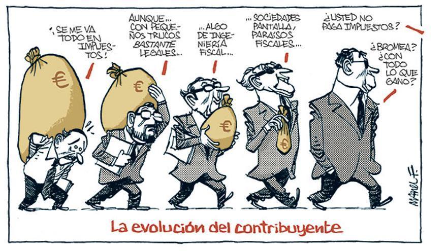 La evolución del contribuyente
