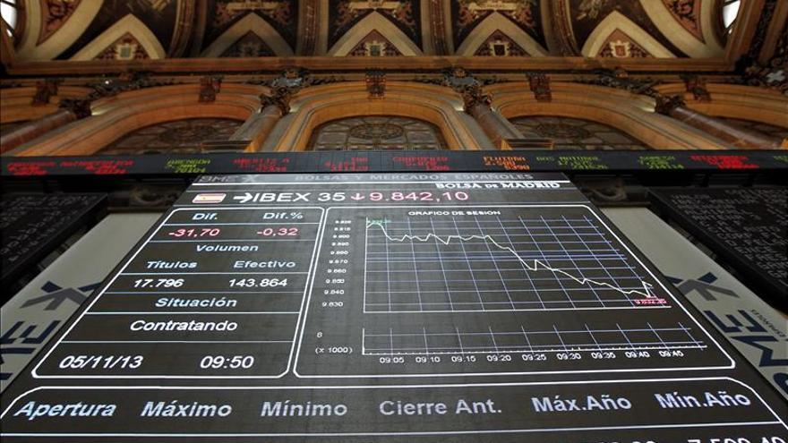 El IBEX pierde el 0,62 por ciento y los 9.700 puntos pendiente del paro en EEUU