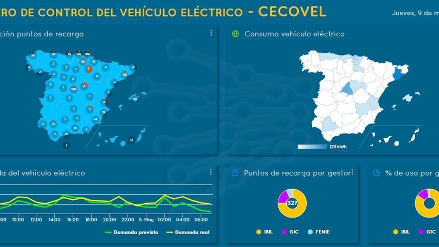 Centro de Control de Vehículos Eléctricos (Cecovel) de Red Eléctrica, donde se monitoriza el uso de 1.250 puntos de recarga para analizar la demanda de energía de los coches eléctricos y prever su impacto en el sistema.