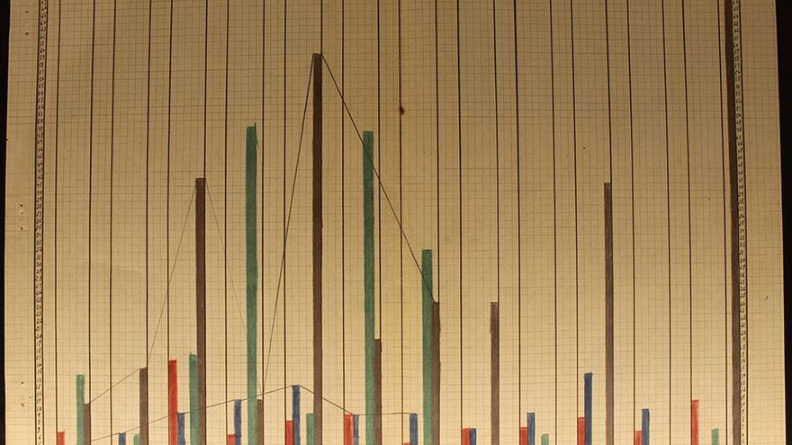Estadísticas de actividades realizadas. / JUAN MIGUEL BAQUERO