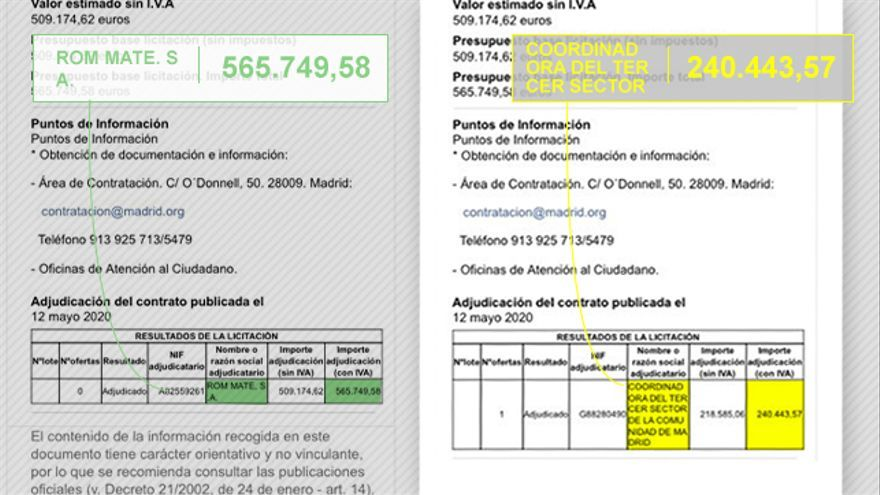 Los dos contratos publicados en el Portal de Transparencia de la Comunidad de Madrid / David Velasco