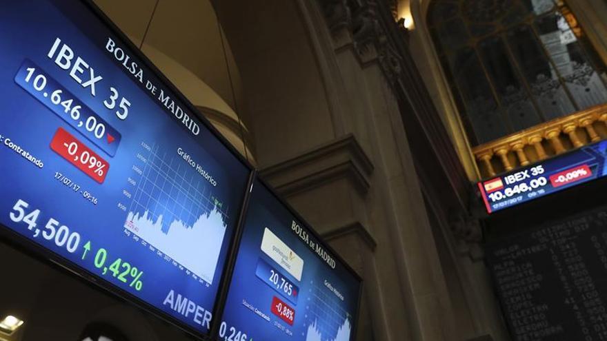 El IBEX 35 cae un 0,29 % a mediodía, lastrada por la banca