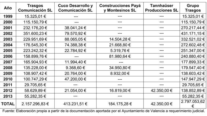 https://static.eldiario.es/clip/c9bda4bd-42fb-4360-afa1-2b2c1b4705b7_16-9-aspect-ratio_default_0.jpg