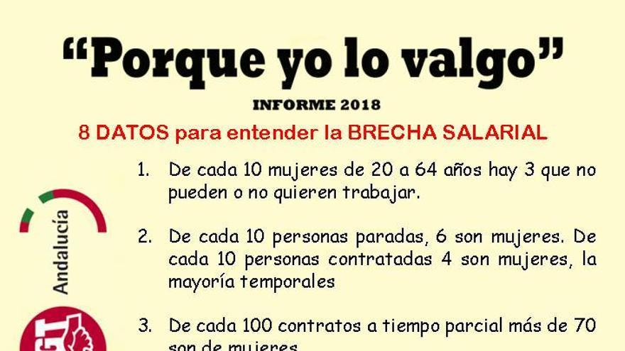 Brecha salarial en Andalucía,