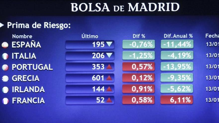 El bono español a 10 años cae al 3,67 por ciento, mínimo desde septiembre de 2006