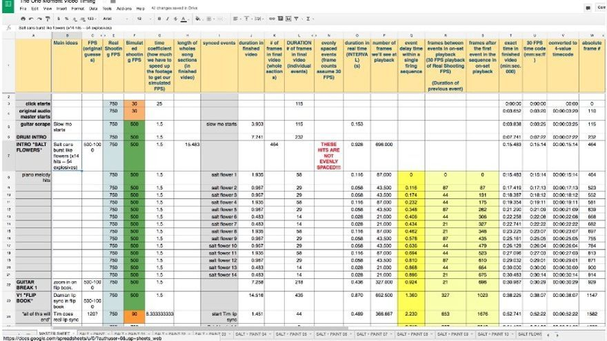 El Excel de 'The one moment'
