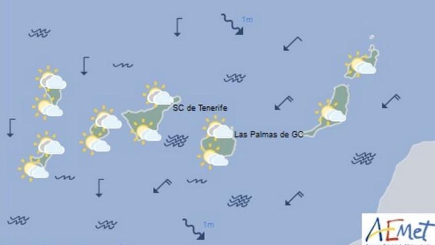 Los intervalos nubosos serán generalizados en Canarias, cuando solo se esperan posibles áreas despejadas en las cumbres de varias islas y se prevén vientos flojos a moderados y temperaturas sin cambios.