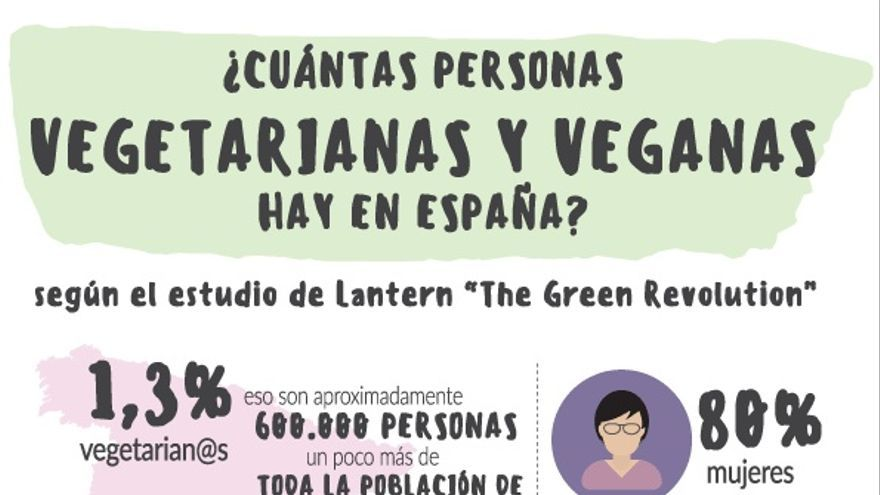 Infografía de Virginia García.