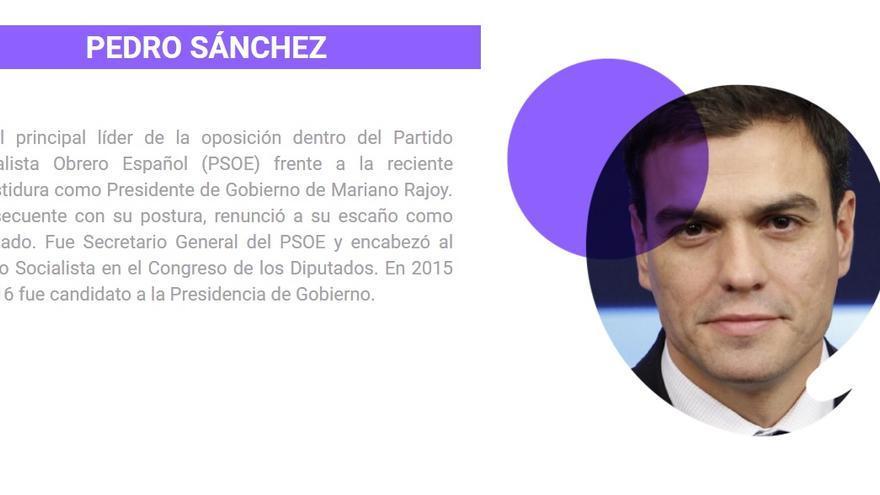 Presentación de Pedro Sánchez en la Fundación Lázaro Cárdenas