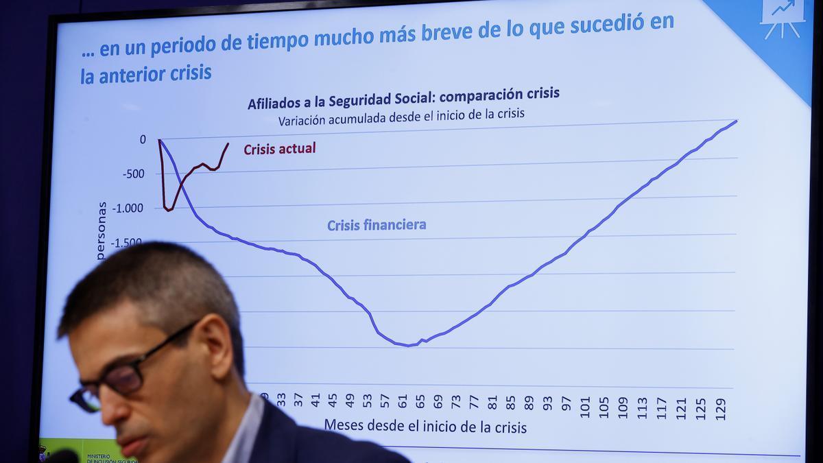 Gráfico actual de afiliados a la Seguridad Social en España, tras el secretario de Estado de Seguridad Social y Pensiones,IsraelArroyo.
