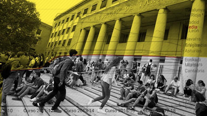 Las universidades han subido sus precios un 30%.