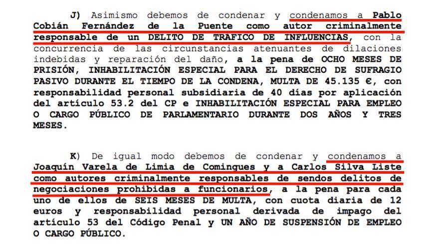 Sentencia del caso Campeón con las condenas al exdiputado del PP Pablo Cobián y los exdirectivos de la Xunta