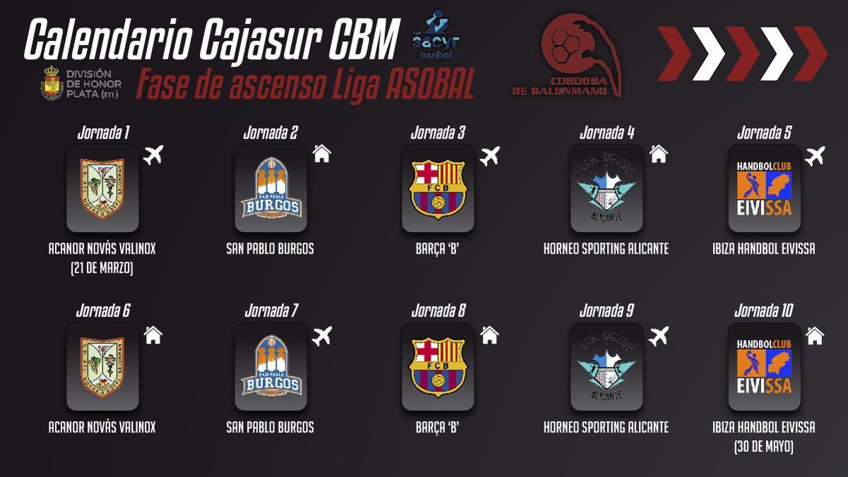 Calendario del Cajasur CBM en la fase de ascenso.