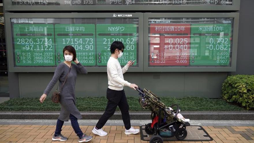 El Nikkei cae un 0,86 % por la preocupación por el impacto de la COVID-19 en las ganancias