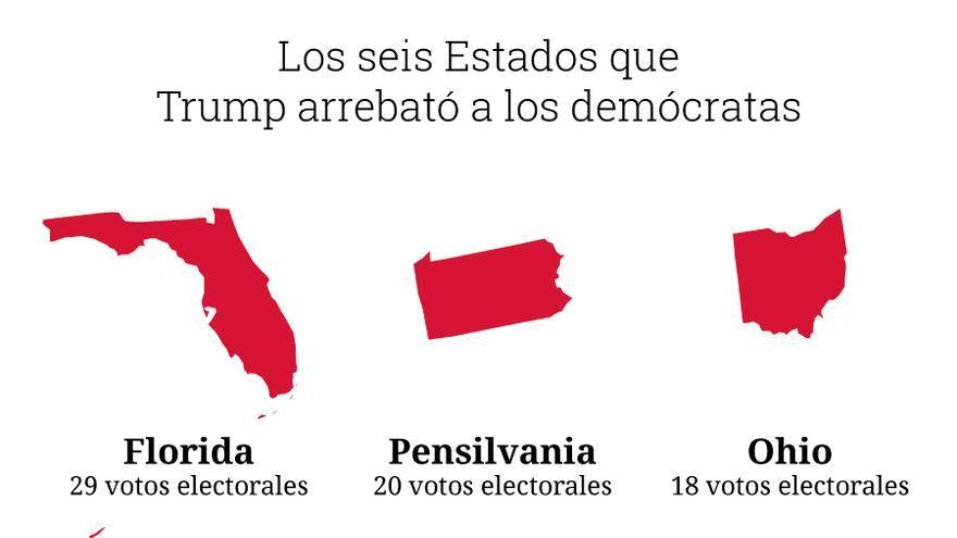 Estados arrebados