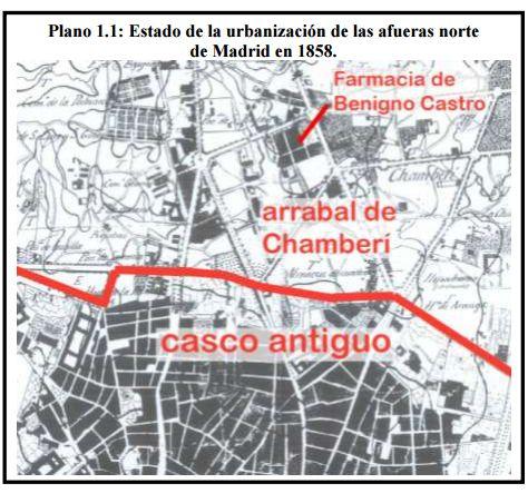 Sacado de El Madrid moderno: Chamberí (el Ensanche Norte), símbolo del nacimiento de una nueva capital, 1860- 1931