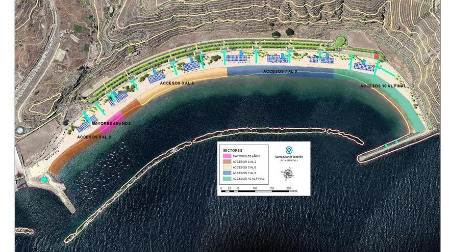 Sectores playa de Las Teresitas