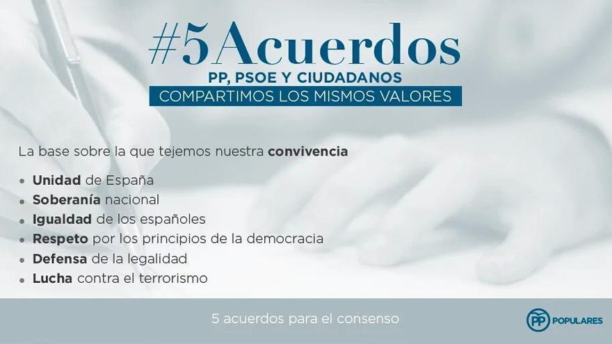 Cinco acuerdos del PP que son seis.