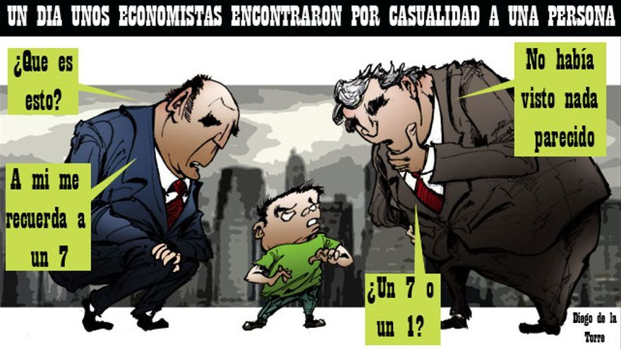 Ekonomistas