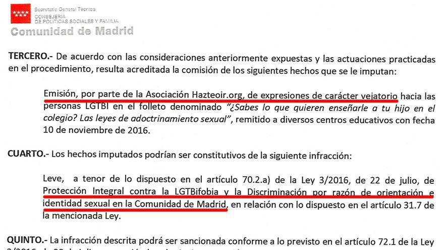 Resolución de la Comunidad de Madrid que multa con 1.500 euros a HazteOir