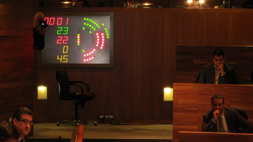 La Junta General de Asturias aprueba la Ley de Endeudamiento con los votos de PSOE, IU y UPyD