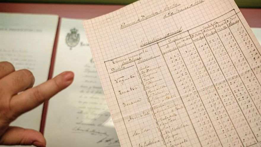 Hoja del escrutinio en el que Galdós fue elegido diputado por Las Palmas en 1914