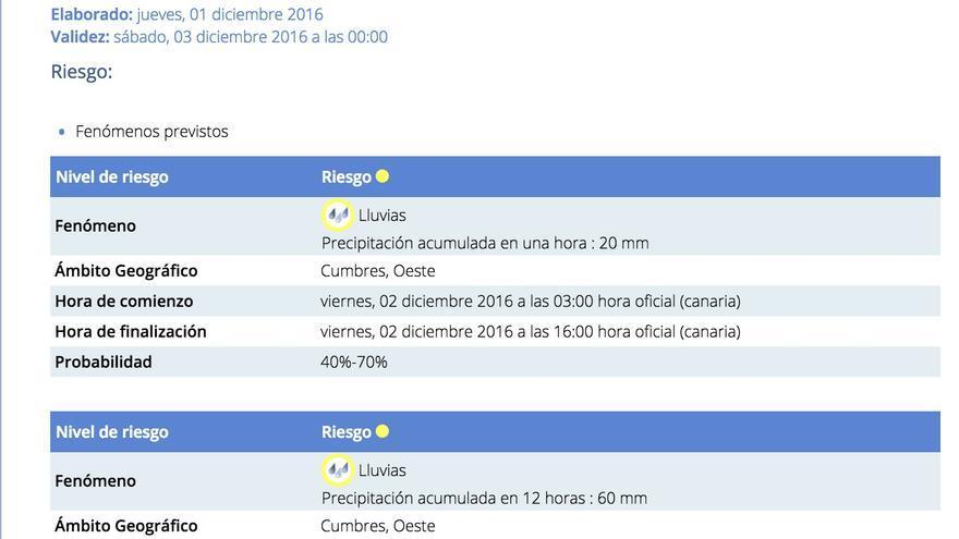 Aviso de riesgo amarillo en La Palma de la Aemet.