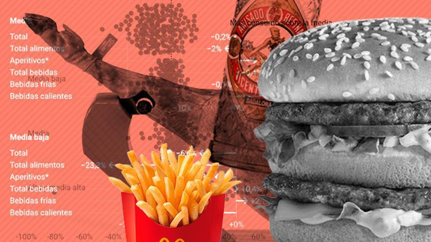 Los alimentos con etiqueta 'roja', de peor calidad, incluyen derivados cárnicos, snacks, chucherías, panes de molde o repostería industrial