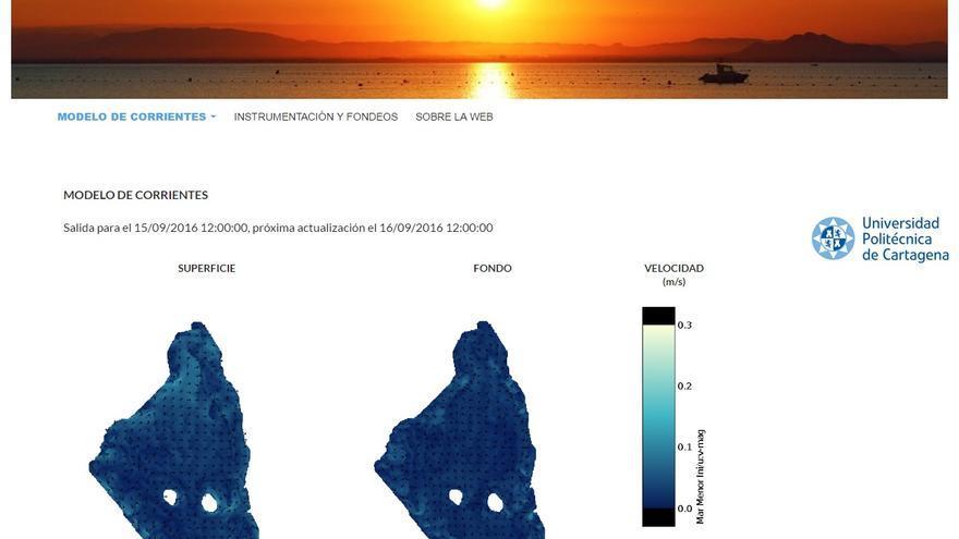 La UPCT crea una web para conocer a diario las corrientes que mueven organismos, vertidos y sedimentos en el Mar Menor