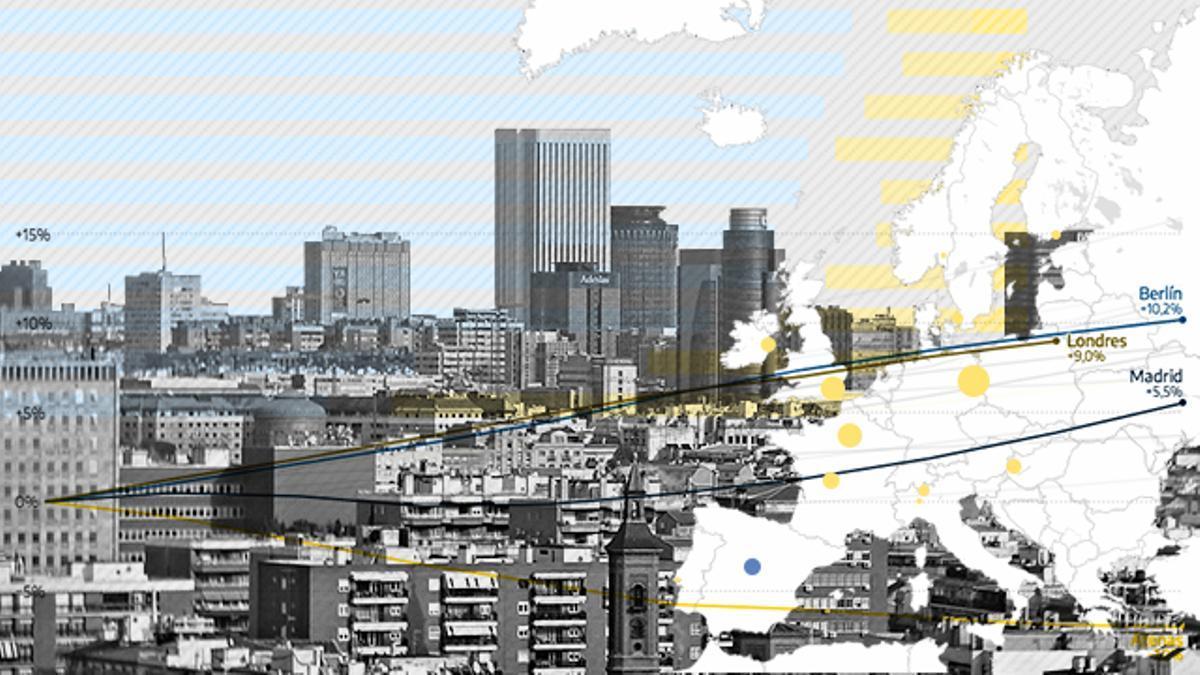 La transformación del mercado de la vivienda por parte de los inversores internacionales