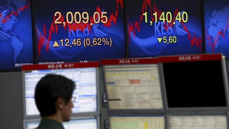 El Kospi surcoreano sube un 0,48 por ciento hasta los 2.117,77 puntos