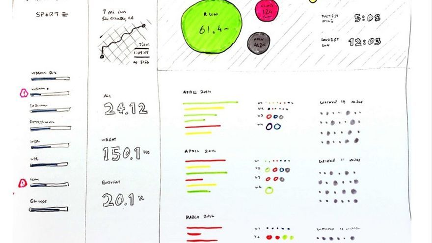 Sharma , piensa, hace bocetos, escribe código y lo lleva a la práctica