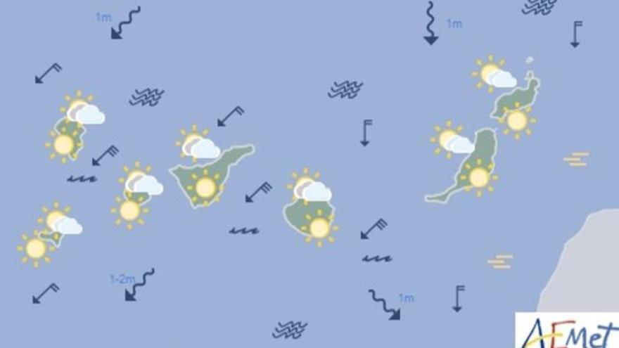 Mapa con la previsión meteorológica para este viernes, 14 de julio de 2017