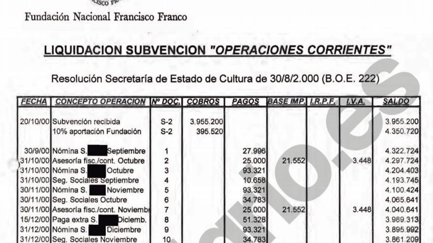 El gobierno de aznar subvencion ordenadores muebles for Muebles aznar