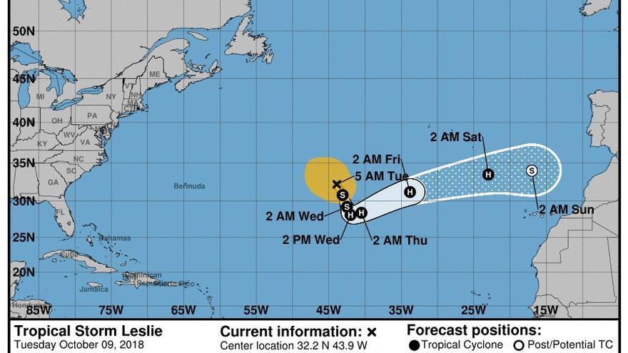 Predicción del huracán 'Leslie'