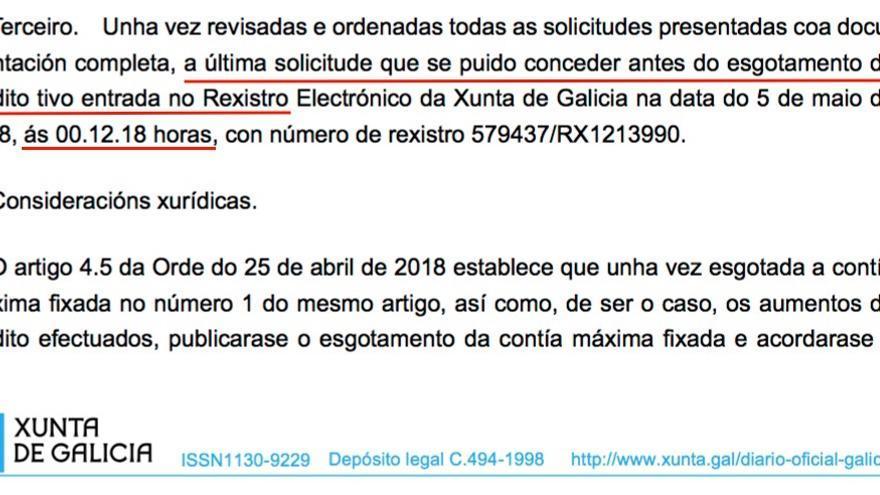 Diario Oficial de Galicia en el que se indica que las ayudas se agotaron a los 12 minutos de abrirse su convocatoria un sábado