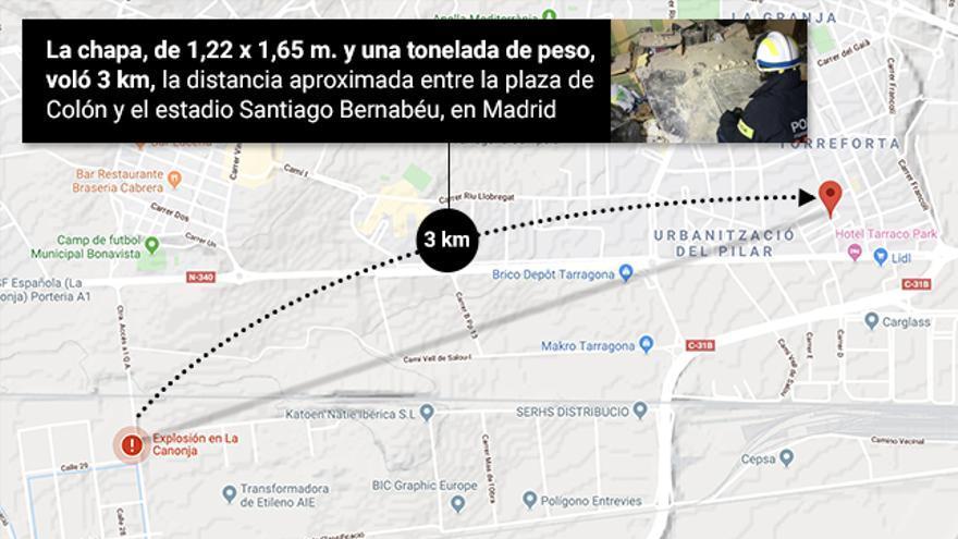 Gráfico: la tapa del reactor de la empresa que explotó en Tarragona voló tres kilómetros y mató a un vecino.