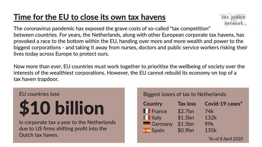 Resumen del informe de Tax Justice.